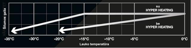 2017 07 25 18h25 50 Išskirtinio dizaino ir kokybės ORAS ORAS šilumos siurbliai