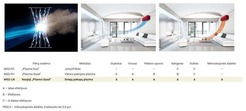 2017 07 25 18h31 14 Išskirtinio dizaino ir kokybės ORAS ORAS šilumos siurbliai