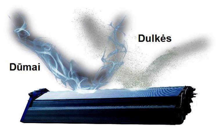 Vidaus apsauga Išskirtinio dizaino ir kokybės ORAS ORAS šilumos siurbliai