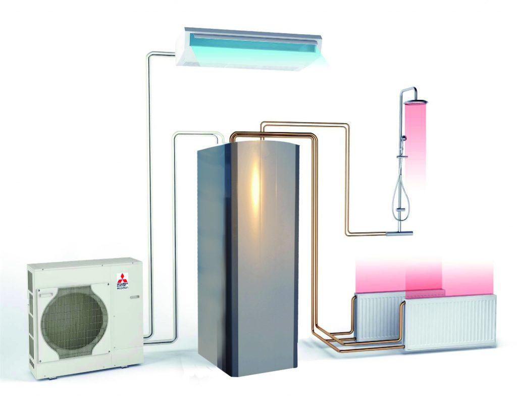 Technologinės naujovės leidžia šildytis taupiau
