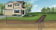 Geoterminis šildymas – ekonomiška ir patogu