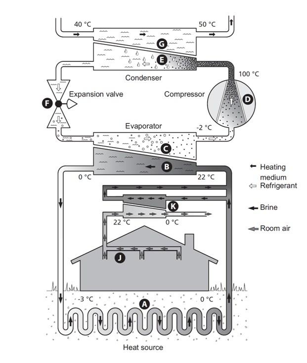 2018 03 04 17h24 39 NIBE ištraukiamojo oro šilumos siurbliai – daugiabučiams, komerciniams pastatams ir pramonės įmonėms