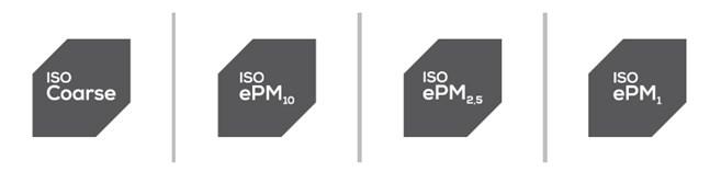 2018 06 11 10h34 20 EN ISO 16890   tikslesnis filtrų standartas padeda užtikrinti oro kokybę