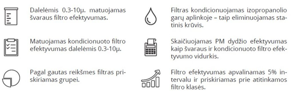 2018 06 11 10h36 03 1024x334 EN ISO 16890   tikslesnis filtrų standartas padeda užtikrinti oro kokybę