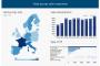 Pranešimas asociacijos nariams dėl Europos šilumos siurblių statistikos