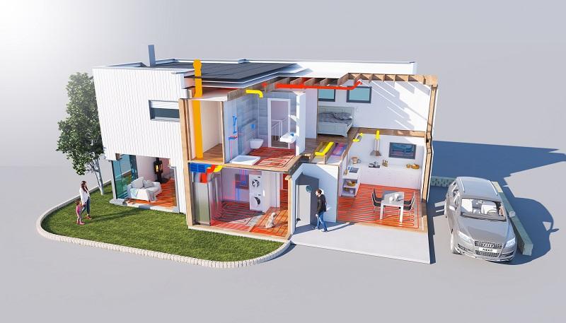 Siuolaikinis namas Econordic red Apjungtas namų vėdinimo, šildymo ir karšto buitinio vandens paruošimo sprendimas