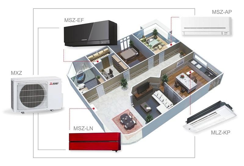 MXZ pavyzdžiai Multi Split MXZ serijos šilumos siurbliai  kondicionieriai